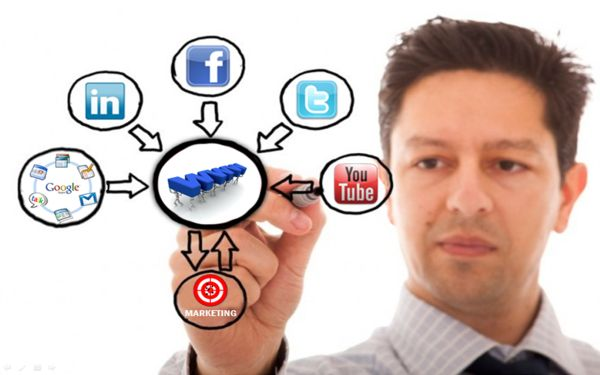 digital marketing through social media