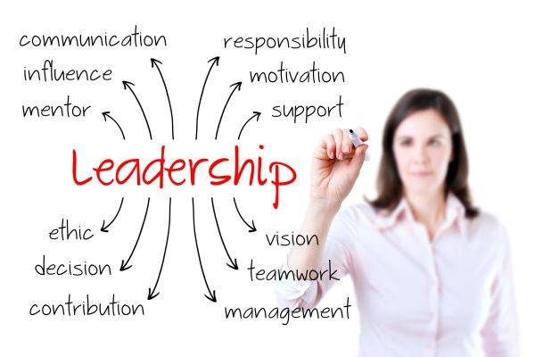 Photo of Why leadership is important for the success of business