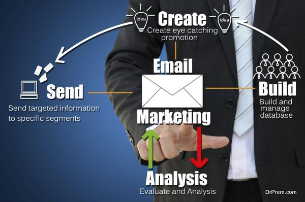Photo of The right email marketing strategy will take your business to new heights