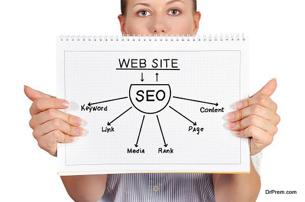 search engine optimization of your website
