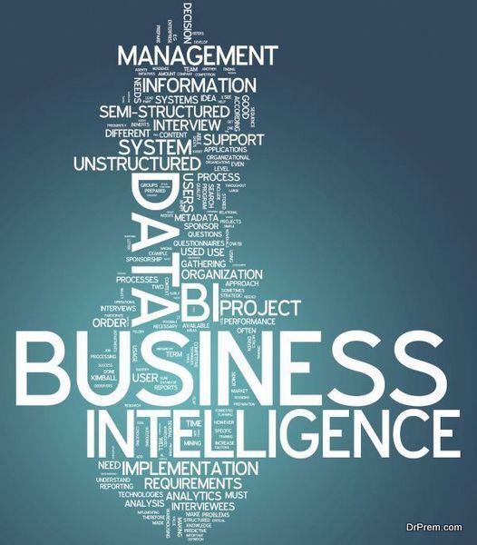 Word Cloud Business Intelligence