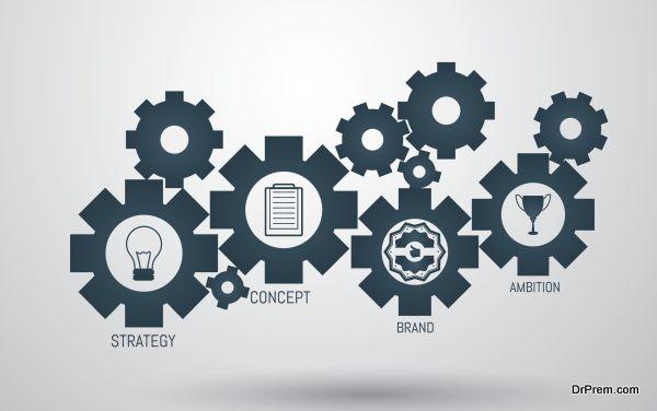 strategize Corporate Branding