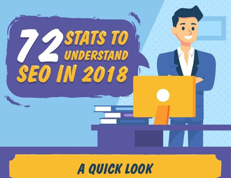 Photo of The Most Popular SEO Trends of 2018 [Infographic]