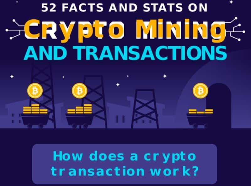 Photo of Crypto Transactions and Mining from A to Z and Everything in Between