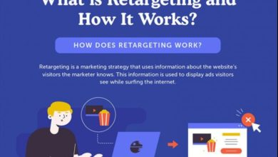 Photo of 10 Things You Should Know About Retargeting
