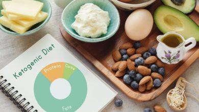 Photo of Ketogenic diet