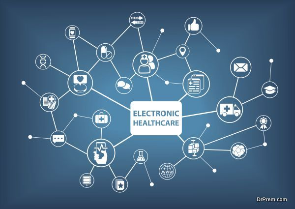 Photo of How Internet of Things is Transforming Healthcare as We Know It