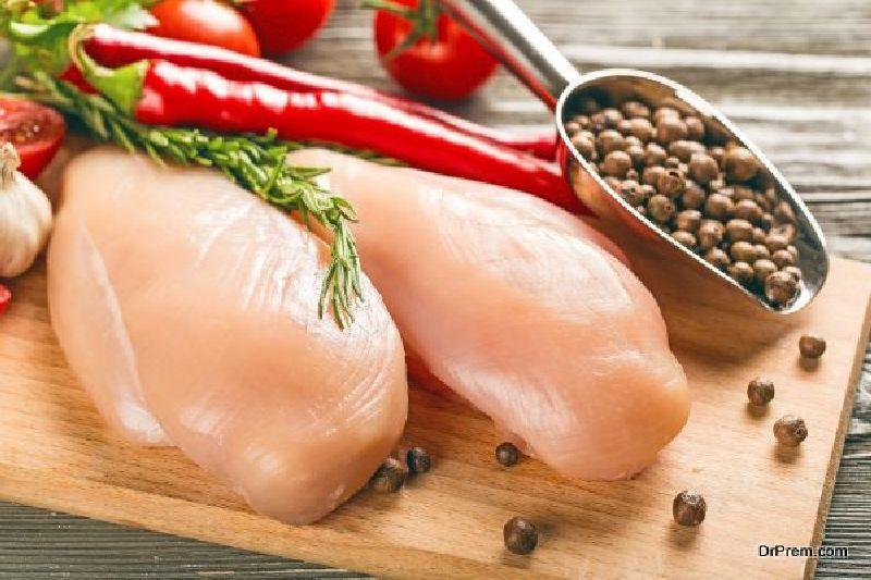 Chicken (Skinless)