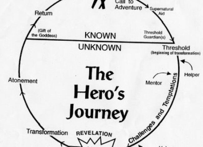 Hero's Journey: Why Your Life Is an Epic