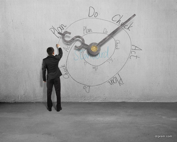businessmen drawing PDCA circle with clock and dollar