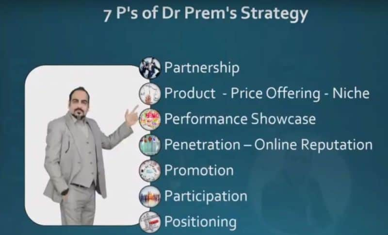 7ps of Dr. Prem's Strategy to develop medical tourism