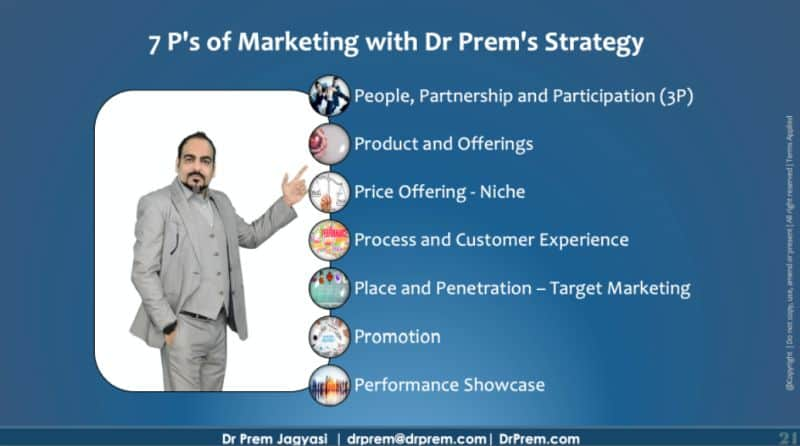 7 P's of viable marketing strategies
