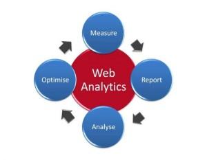 Web-Analytics