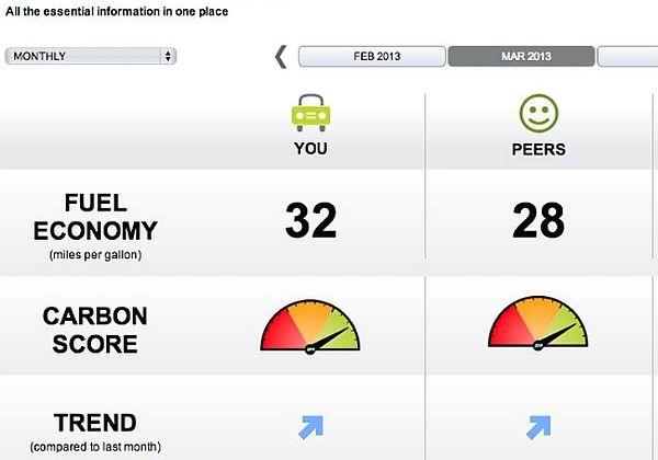 VELO car app