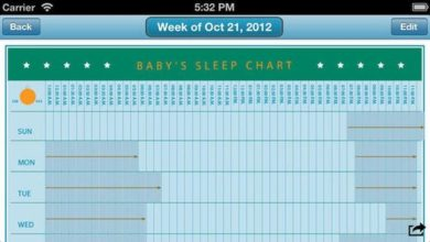 Photo of Always have an eye on the infant with The Baby Owner's Data Tracker