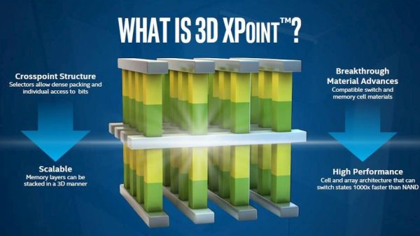 3D XPoint Technology