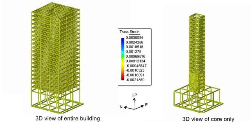 Photo of 10 latest innovations for making buildings earthquake resistant