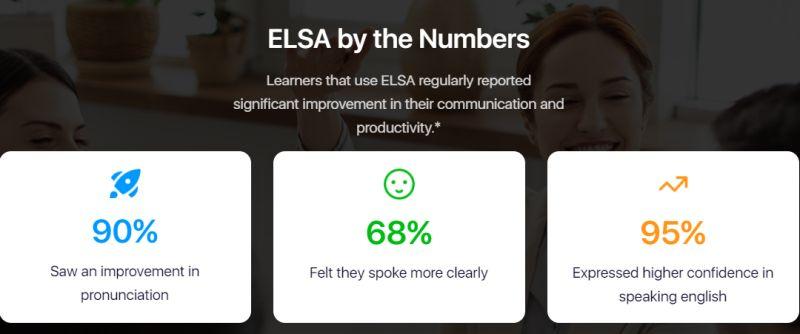 ELSA by numbers