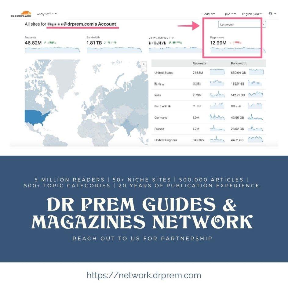 Dr Prem Guides & Magazines Network4