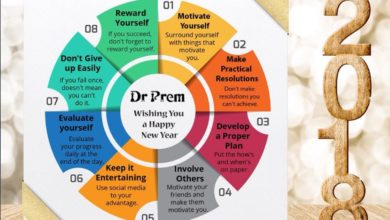 8 Ideas For Successful New Year Resolutions - Dr Prem Jagyasi
