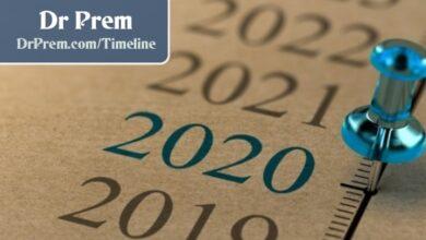 Dr Prem Timeline