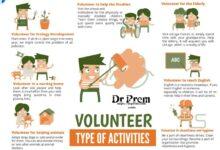 International Volunteer Day - Dr Prem Jagyasi