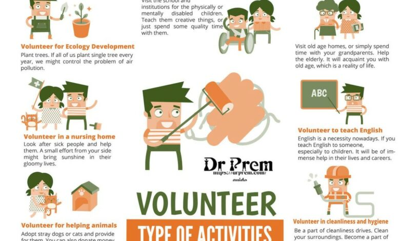 Photo of International Volunteer Day – Volunteer Type Of Activities