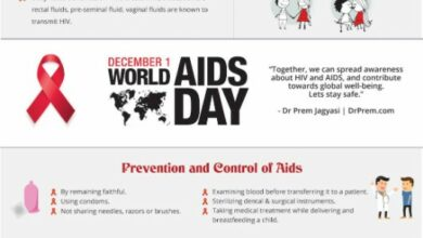 Photo of Today is World Aids Day