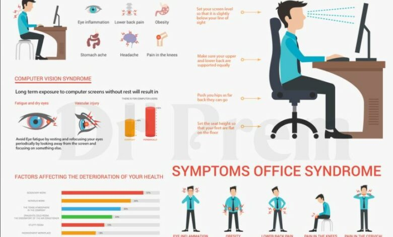 Understanding And Tackling The Office Syndrome - Tips By Dr Prem Jagyasi 5
