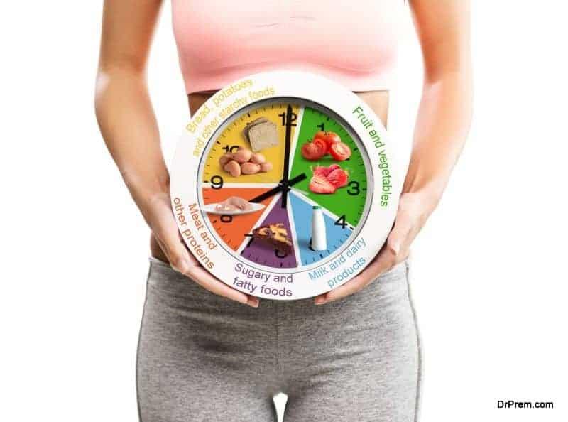 Healthy diet charts