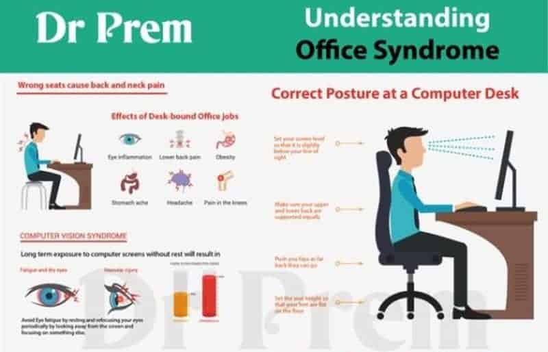 tackling the office syndrome