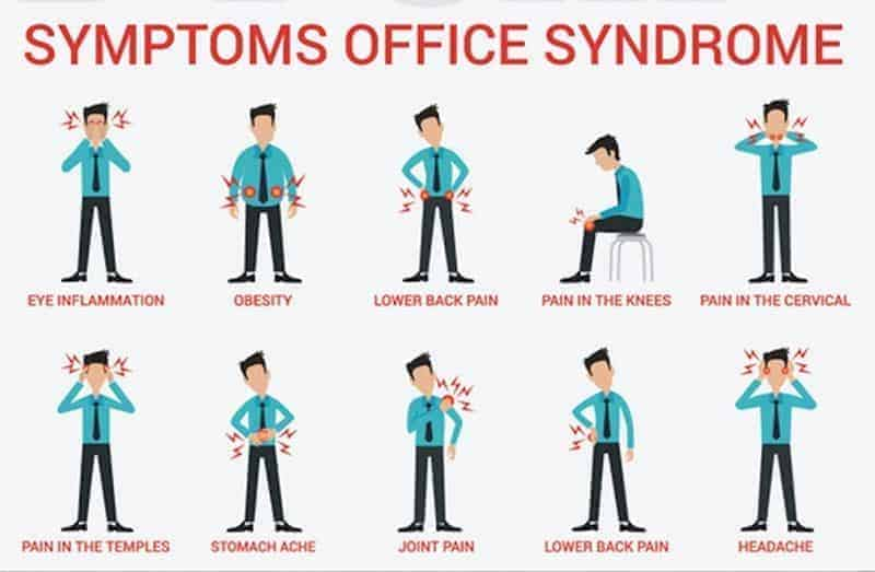 symptoms-Office-Syndrom
