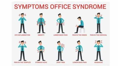 Photo of Office syndrome: Is your work environment damaging your health? Find out
