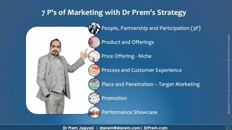 Dr Prem's 7P Wellness Marketing Mix Model