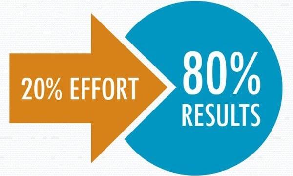 80-20 Principle