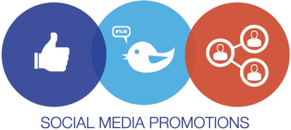 ROI on Social Media Promotions